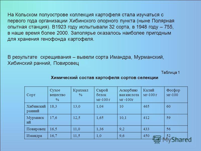 На Кольском полуострове коллекция картофеля стала изучаться с первого года организации Хибинского опорного пункта (ныне Полярная опытная станция). В1923 году испытывали 32 сорта, в 1948 году – 755, в наше время более 2000. Заполярье оказалось наиболе
