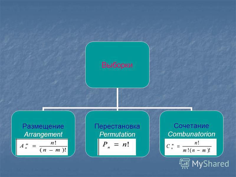 Комбинаторика- область математики, занимающаяся решением задач, в которых приходится составлять различные комбинации из конечного числа элементов и подсчитывать число комбинаций