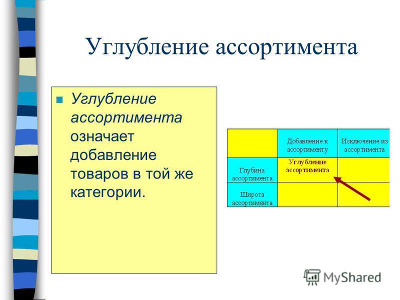 Углубление ассортимента n Углубление ассортимента означает добавление товаров в той же категории.