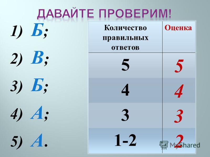 1) Б ; 2) В ; 3) Б ; 4) А ; 5) А. Количество правильных ответов Оценка 5 5 4 4 3 3 1-2 2