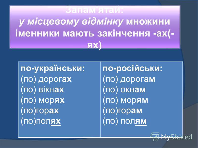 Запам'ятай: у місцевому відмінку множини іменники мають закінчення -ах(- ях) по-українськи: (по) дорогах (по) вікнах (по) морях (по)горах (по)полях по-російськи: (по) дорогам (по) окнам (по) морям (по)горам (по) полям