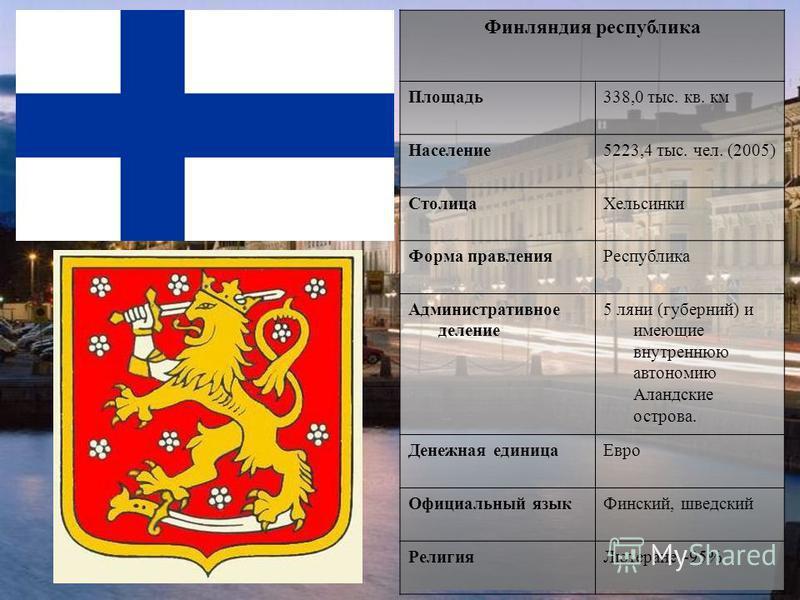Финляндия республика Площадь 338,0 тыс. кв. км Население 5223,4 тыс. чел. (2005) Столица Хельсинки Форма правления Республика Административное деление 5 ляни (губерний) и имеющие внутреннюю автономию Аландские острова. Денежная единица Евро Официальн