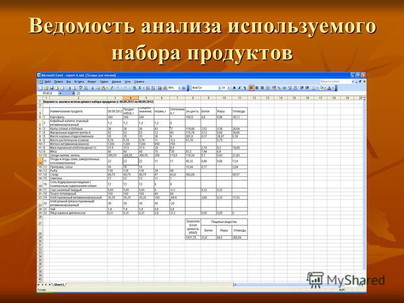 Ведомость анализа используемого набора продуктов