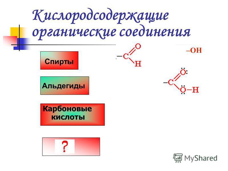 Кислородсодержащие органические соединения Спирты Карбоновые кислоты Альдегиды –OH