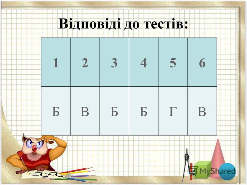 Відповіді до тестів: 123456 БВББГВ