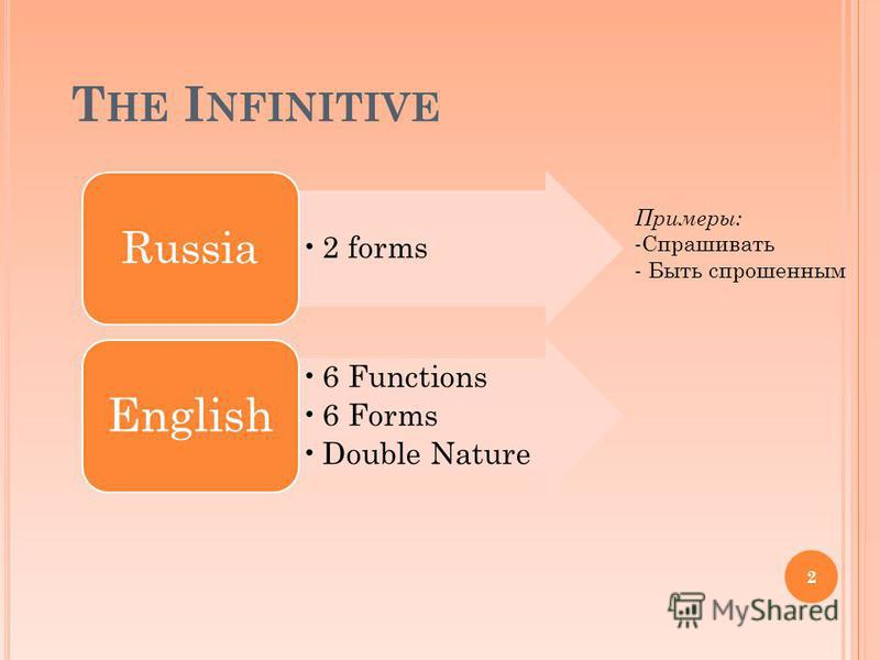 2 forms Russia 6 Functions 6 Forms Double Nature English 2 T HE I NFINITIVE Примеры: -Спрашивать - Быть спрошенным