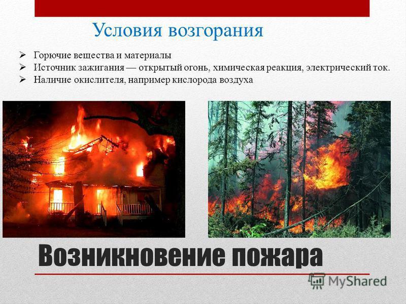 Возникновение пожара Условия возгорания Горючие вещества и материалы Источник зажигания открытый огонь, химическая реакция, электрический ток. Наличие окислителя, например кислорода воздуха