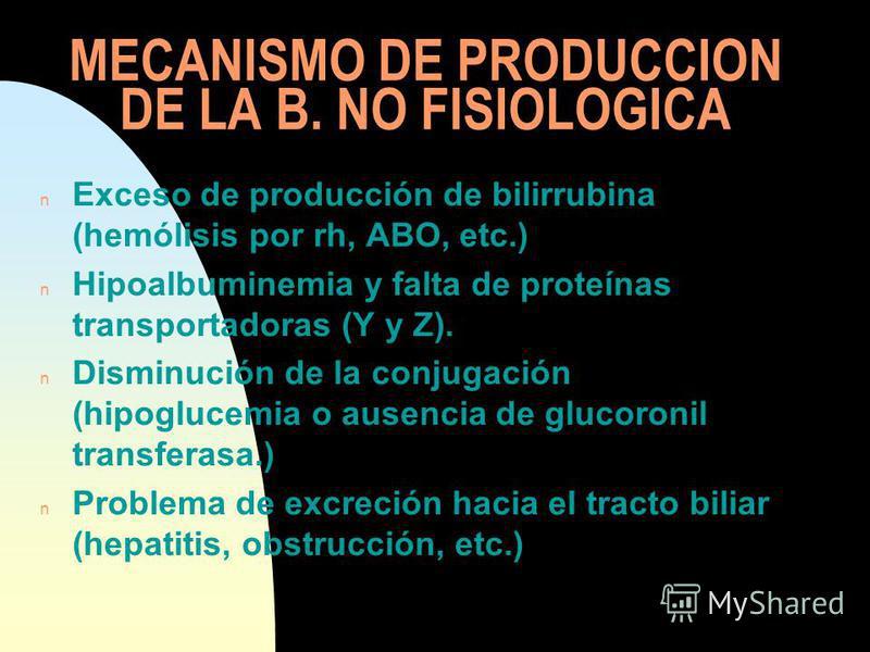 MECANISMO DE PRODUCCION DE LA B. NO FISIOLOGICA n Exceso de producción de bilirrubina (hemólisis por rh, ABO, etc.) n Hipoalbuminemia y falta de proteínas transportadoras (Y y Z). n Disminución de la conjugación (hipoglucemia o ausencia de glucoronil