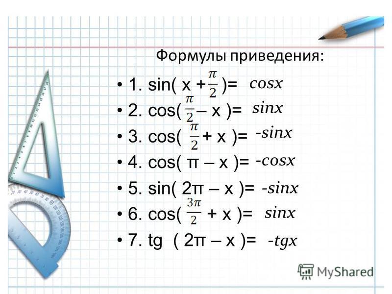 Формулы приведения: 1. sin( x + )= 2. cos( – x )= 3. cos( + x )= 4. cos( π – x )= 5. sin( 2π – x )= 6. cos( + x )= 7. tg ( 2π – x )= cosx sinx -sinx -cosx -sinx sinx -tgx