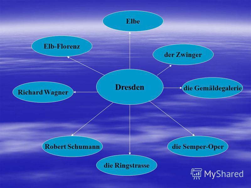 Leipzig der Thomanerchor eine Messestadt die Deutsche Bücherei Schaufenster der Welt eine Musikstadt viele Bibliotheken eine Buchstadt Johahn Sebastian Bach