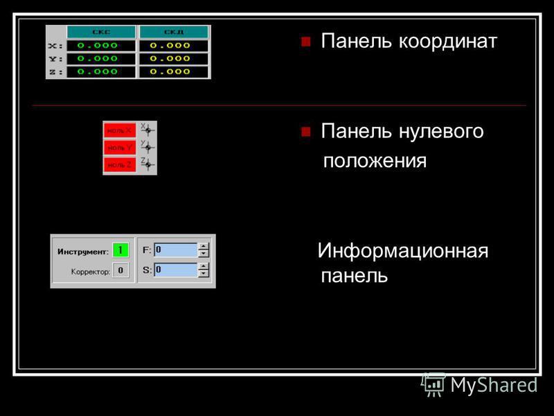 Панель координат Панель нулевого положения Информационная панель