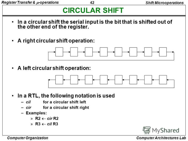 42 Register Transfer & -operations Computer Organization Computer Architectures Lab CIRCULAR SHIFT Shift Microoperations In a circular shift the serial input is the bit that is shifted out of the other end of the register. A right circular shift oper