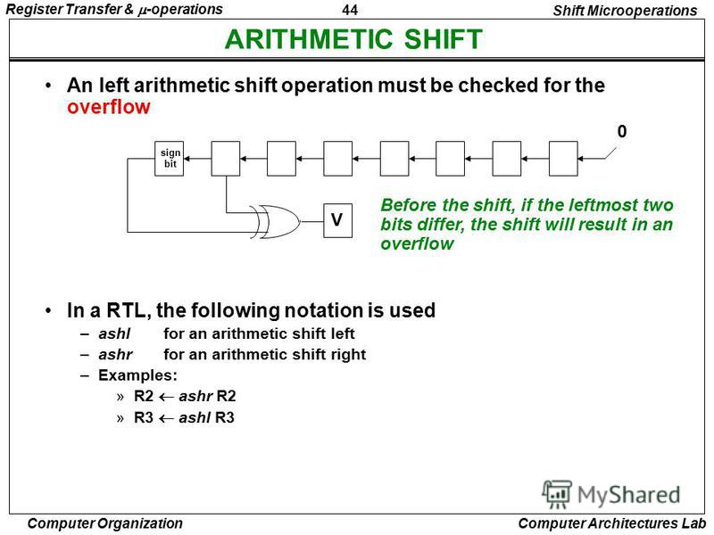 44 Register Transfer & -operations Computer Organization Computer Architectures Lab ARITHMETIC SHIFT Shift Microoperations An left arithmetic shift operation must be checked for the overflow 0 V Before the shift, if the leftmost two bits differ, the