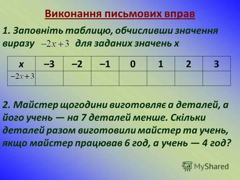 x–3–2–10123 Виконання письмових вправ 1. Заповніть таблицю, обчисливши значення виразу для заданих значень x 2. Майстер щогодини виготовляє a деталей, а його учень на 7 деталей менше. Скільки деталей разом виготовили майстер та учень, якщо майстер пр