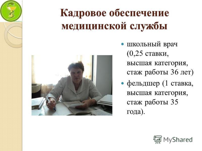Кадровое обеспечение медицинской службы школьный врач (0,25 ставки, высшая категория, стаж работы 36 лет) фельдшер (1 ставка, высшая категория, стаж работы 35 года).