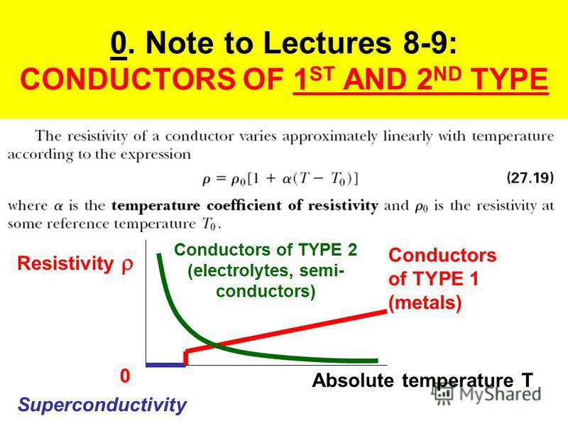0. Note to Lectures 8-9: CONDUCTORS OF 1 ST AND 2 ND TYPE Absolute temperature T Resistivity Superconductivity 0 Conductors of TYPE 1 (metals) Conductors of TYPE 2 (electrolytes, semi- conductors)