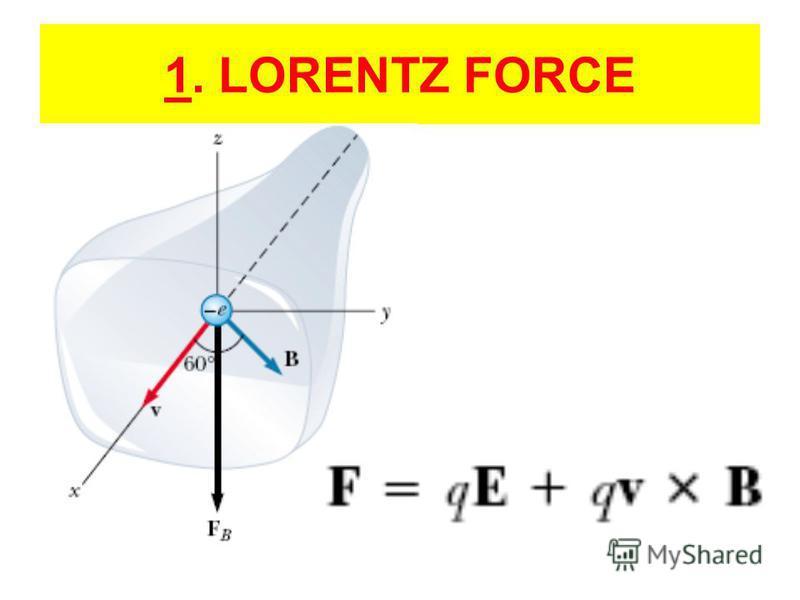 1. LORENTZ FORCE