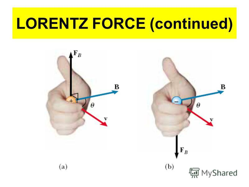 LORENTZ FORCE (continued)