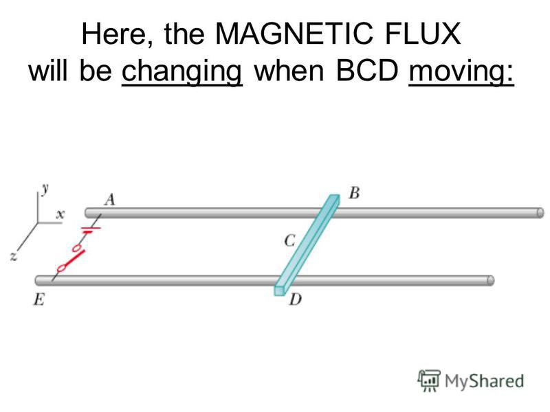 Here, the MAGNETIC FLUX will be changing when BCD moving: