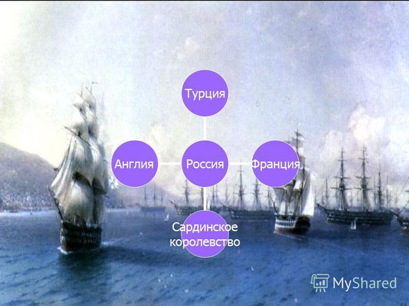Россия Турция Франция Сардинское королевство Англия