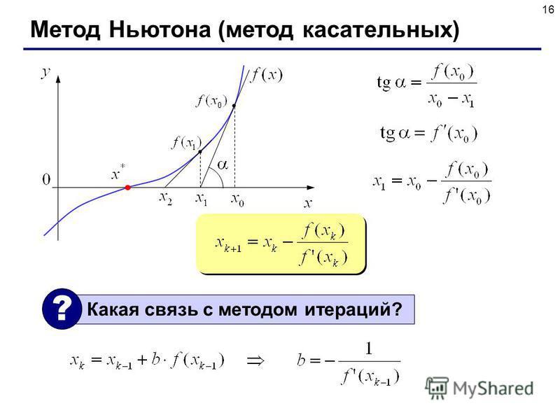 16 Метод Ньютона (метод касательных) Какая связь с методом итераций? ?
