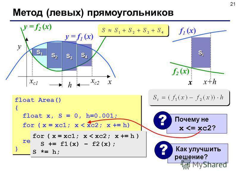 21 Метод (левых) прямоугольников x y x с 2 x с 1 h y = f 1 (x) y = f 2 (x) S1S1S1S1 S2S2S2S2 S3S3S3S3 S4S4S4S4 SiSiSiSi x x x+h f 1 (x) f 2 (x) float Area() { float x, S = 0, h=0.001; for ( x = xc1; x < xc2; x += h) S += h*(f1(x) – f2(x)); return S;