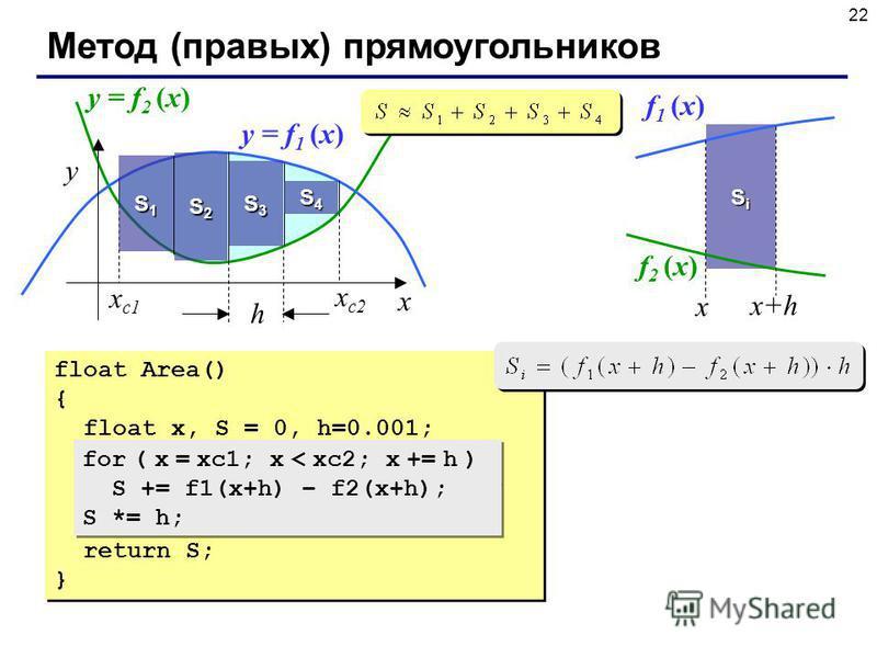 22 Метод (правых) прямоугольников x y x с 2 x с 1 h y = f 1 (x) y = f 2 (x) S1S1S1S1 S2S2S2S2 S3S3S3S3 S4S4S4S4 SiSiSiSi x x+h f 1 (x) f 2 (x) float Area() { float x, S = 0, h=0.001; for ( x = xc1; x < xc2; x += h) S += h*(f1(x+h) – f2(x+h)); return