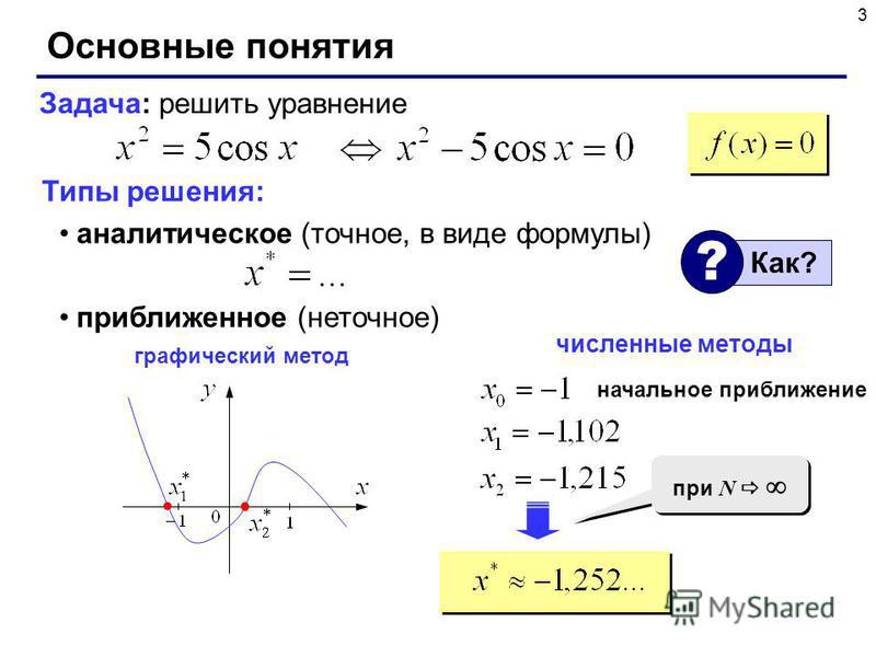 3 Основные понятия Типы решения: аналитическое (точное, в виде формулы) приближенное (неточное) Задача: решить уравнение Как? ? численные методы начальное приближение при N графический метод