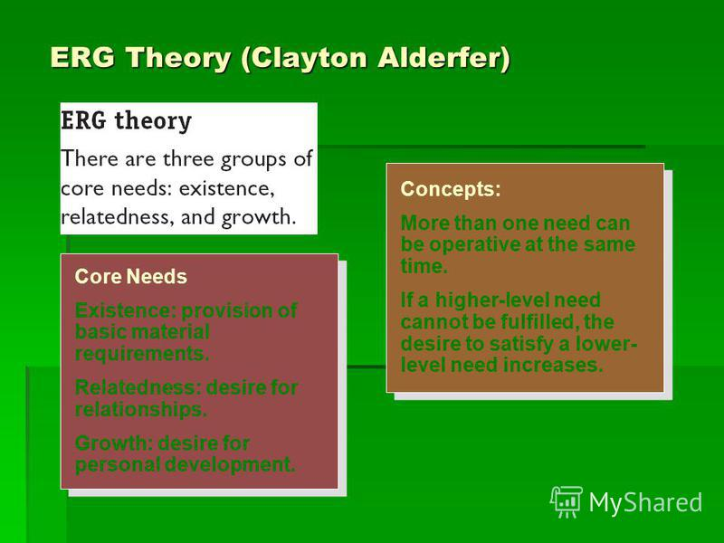 ERG Theory (Clayton Alderfer) Core Needs Existence: provision of basic material requirements. Relatedness: desire for relationships. Growth: desire for personal development. Core Needs Existence: provision of basic material requirements. Relatedness: