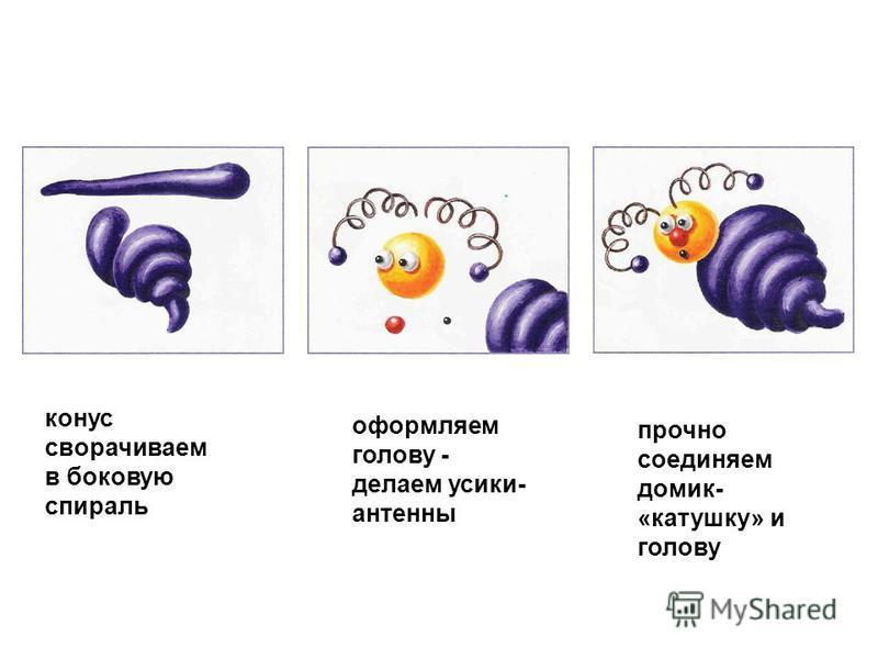 конус сворачиваем в боковую спираль оформляем голову - делаем усики- антенны прочно соединяем домик- «катушку» и голову