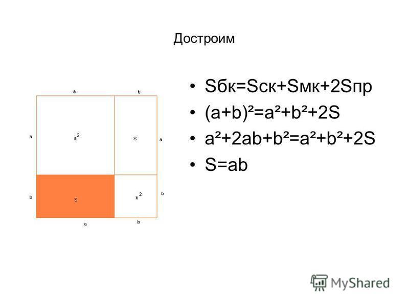Sбк=Scк+Sмк+2Sпр (a+b)²=a²+b²+2S a²+2ab+b²=a²+b²+2S S=ab