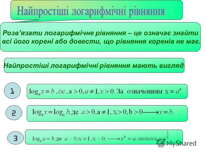 вагб ПОДУМАЙ! ВіРНО! а) 1 б) 0 г) 0;1 в) Ø
