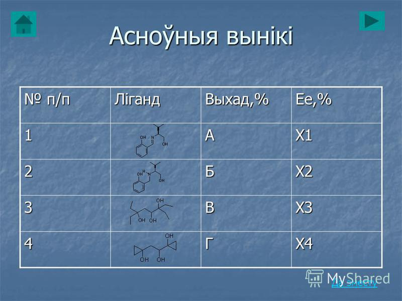 Асноўныя вынікі п/п п/пЛігандВыхад,%Ее,% 1АХ1 2БХ2 3ВХ3 4ГХ4 Да зместу