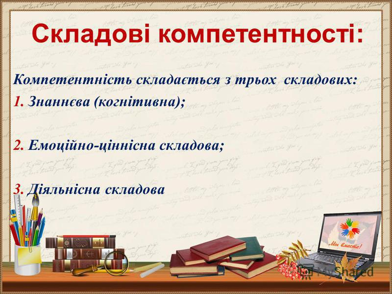 Складові компетентності: Компетентність складається з трьох складових: 1. Знаннєва (когнітивна); 2. Емоційно-ціннісна складова; 3. Діяльнісна складова