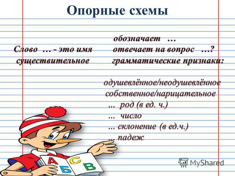Опорная таблица изучения признаков грамматических категорий. » - это имя существительное, потому что обозначает, отвечает на вопрос, имеет род, изменяется по числами падежам Тюльпан