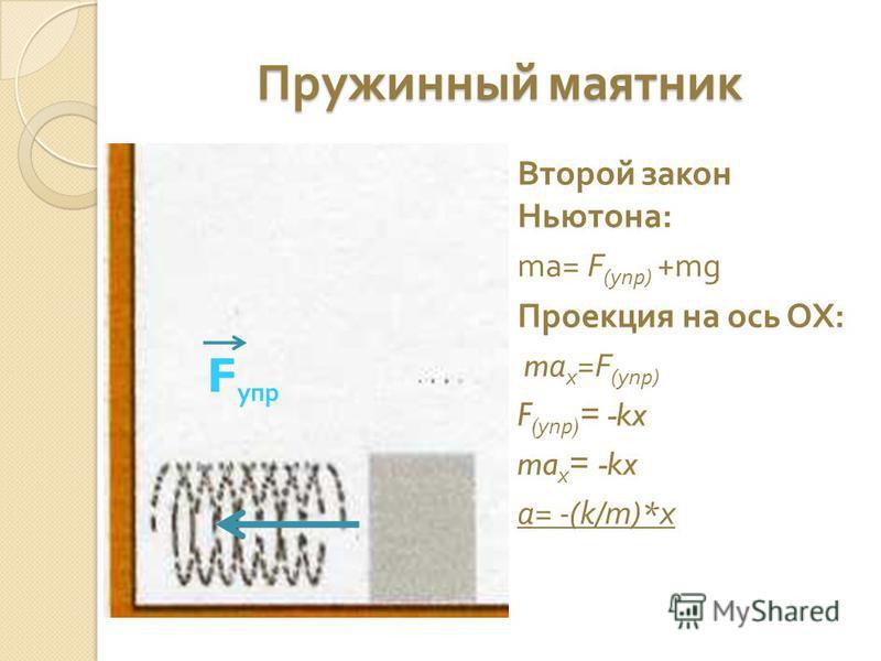 Пружинный маятник Второй закон Ньютона : ma= F ( упр ) +mg Проекция на ось ОХ : ma х =F ( упр ) F ( упр ) = -kx ma х = -kx a= -(k/m)*x F упр