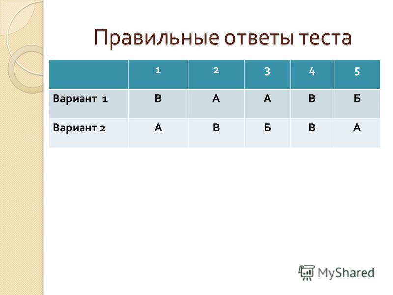 Правильные ответы теста 12345 Вариант 1 ВААВБ Вариант 2 АВБВА