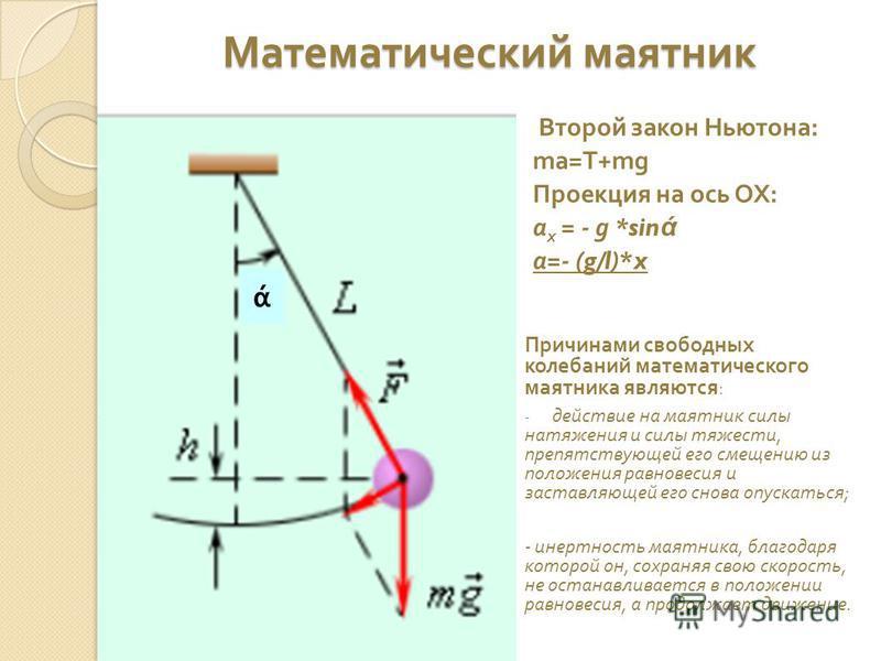 Математический маятник Второй закон Ньютона : ma=T+mg Проекция на ось ОХ : a x = - g *sin ά а =- (g/l)*x Причинами свободных колебаний математического маятника являются : - действие на маятник силы натяжения и силы тяжести, препятствующей его смещени