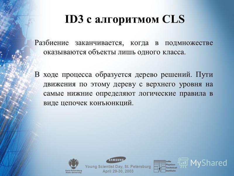 Young Scientist Day, St. Petersburg April 29-30, 2003 ID3 с алгоритмом CLS См. Экспертные системы. Принципы работы и примеры. Под ред. Р.Форсайта.- М.: Радио и связь, 1987. Этот алгоритм циклически разбивает обучающие примеры на классы в соответствии