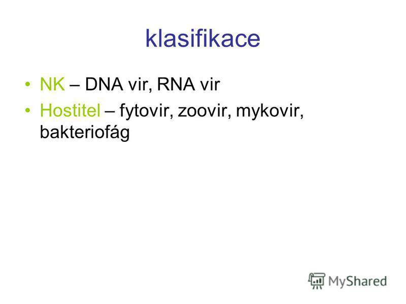 klasifikace NK – DNA vir, RNA vir Hostitel – fytovir, zoovir, mykovir, bakteriofág