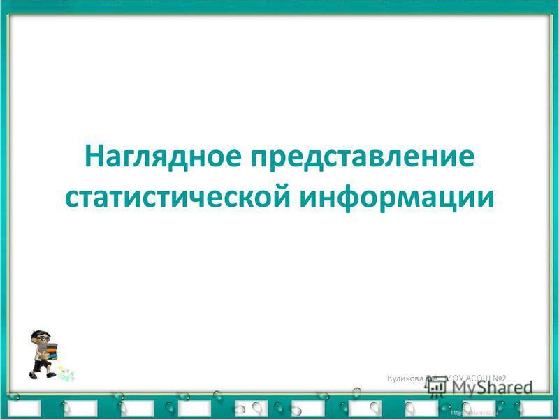 Наглядное представление статистической информации Куликова Т.А., МОУ АСОШ 2