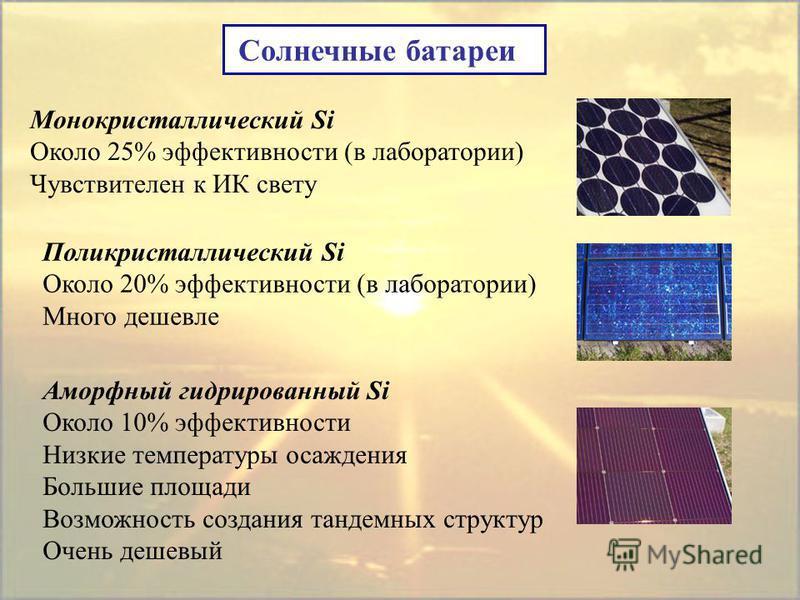 Солнечные батареи Монокристаллический Si Около 25% эффективности (в лаборатории) Чувствителен к ИК свету Поликристаллический Si Около 20% эффективности (в лаборатории) Много дешевле Аморфный гидрированный Si Около 10% эффективности Низкие температуры