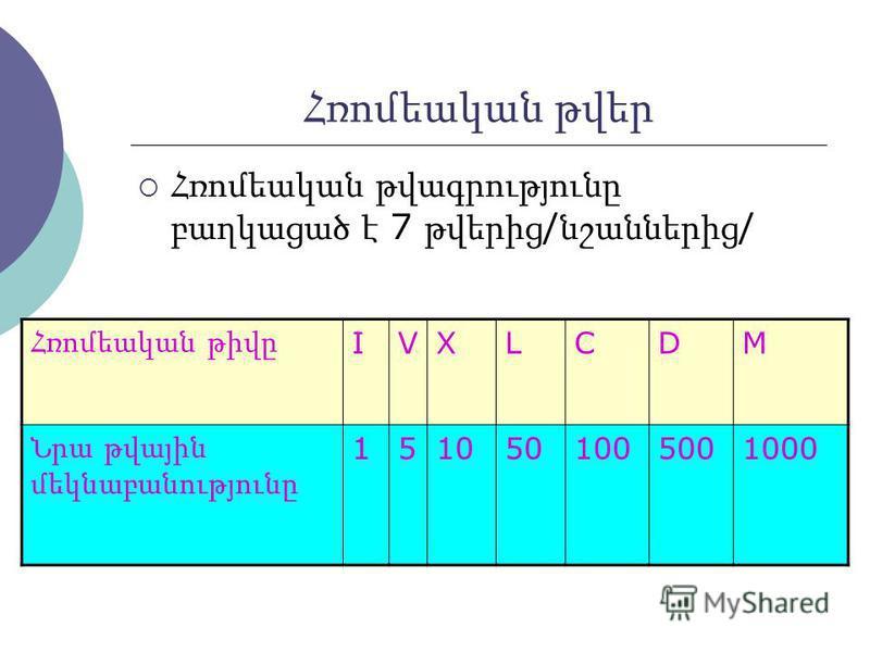 Հռոմեական թվեր Հռոմեական թվագրությունը բաղկացած է 7 թվերից / նշաններից / Հռոմեական թիվը IVXLCDM Նրա թվային մեկնաբանությունը 1510501005001000
