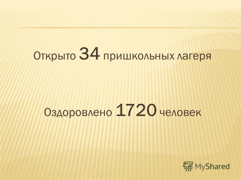 Открыто 34 пришкольных лагеря Оздоровлено 1720 человек