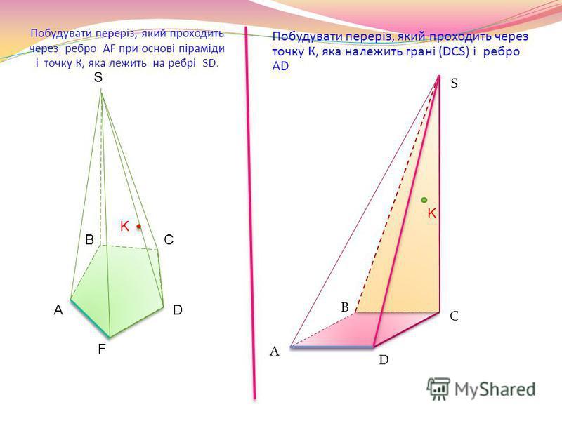 Побудувати переріз, який проходить через ребро AF при основі піраміди i точку К, яка лежить на ребрі SD. А ВС D F S K S D В А С Побудувати переріз, який проходить через точку К, яка належить грані (DСS) і ребро AD K
