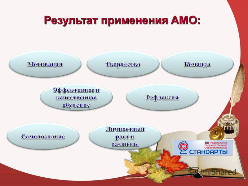 Результат применения АМО: