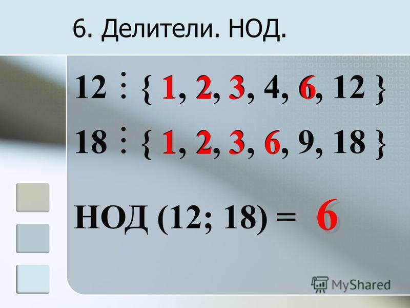6. Делители. НОД. 12 { 1, 2, 3, 4, 6, 12 } 18 { 1, 2, 3, 6, 9, 18 } 1 1 2 2 3 3 6 6 6 6 НОД (12; 18) =