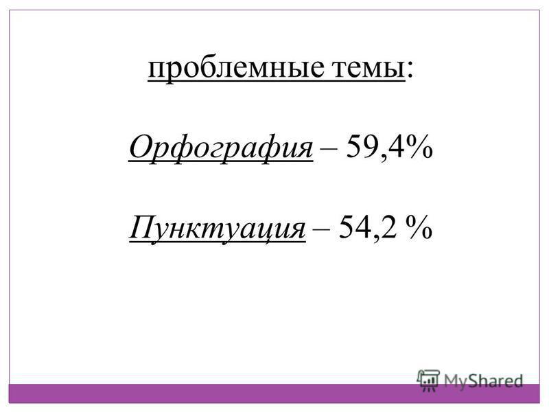 проблемные темы: Орфография – 59,4% Пунктуация – 54,2 %