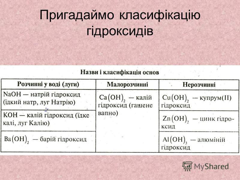 Пригадаймо класифікацію гідроксидів