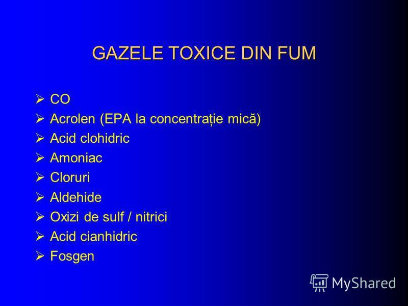 GAZELE TOXICE DIN FUM CO Acrolen (EPA la concentraţie mică) Acid clohidric Amoniac Cloruri Aldehide Oxizi de sulf / nitrici Acid cianhidric Fosgen
